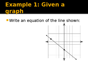 Writing Equations of Lines PowerPoint