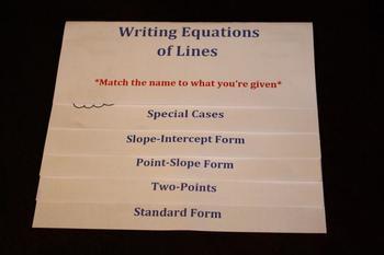 Writing Equations of Lines Flipchart