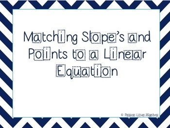 Writing Equations of Lines Given One Point & a Slope