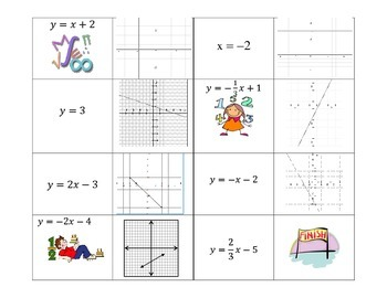 Writing Equations of Lines Given a Graph Domino Activity