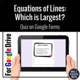 Writing Equations of Lines Google Form Digital Activity