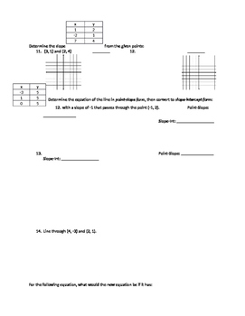 Writing Equations of Lines - Unit Quiz Review