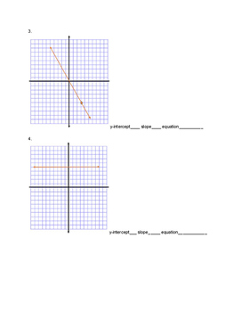 Writing Equations of Lines in Slope Intercept Form