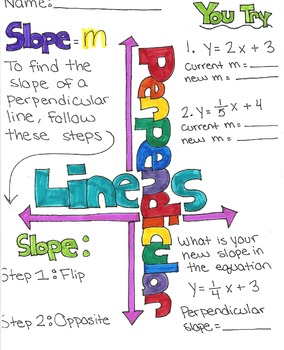 Find the Equation of a Perpendicular Line