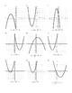 Writing Equations of Quadratics from their Graphs
