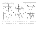 Writing Equations of Sinusoids