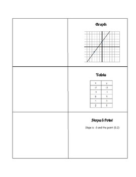 Writing Equations of a Line Foldable