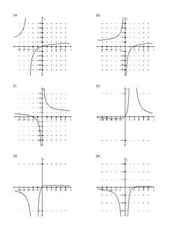 Writing Equations of Rational Functions from Graphs