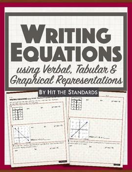 Writing Equations using Verbal, Tabular & Graphical Representations.