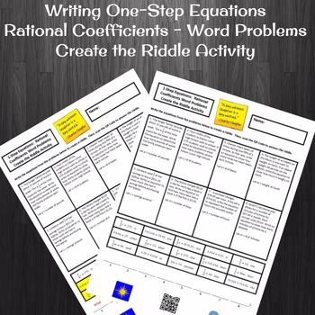 Writing Equation Word Problems with Rational Coefficients Create the Riddle