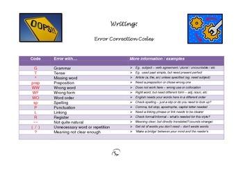 Writing Error Correction Code