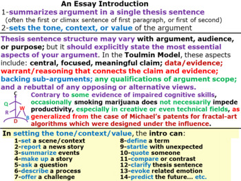Writing Essay Introductions: A Strong Thesis Sentence in an Engaging Context