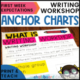 Writing Expectations Anchor Charts