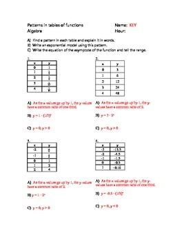 Writing Exponential Models Given Tables