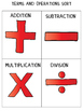 Writing Algebraic Expressions:Graphic Organizer-Foldable w