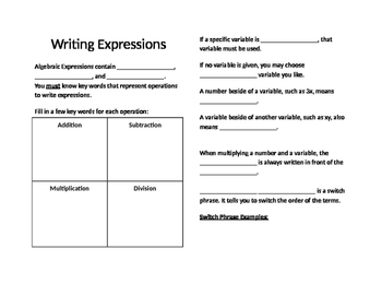 Writing Expressions Guided Notes for Interactive Notebook