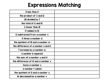 Matching Expressions with Key Terms & Phrases