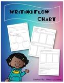 Writing Flow Chart