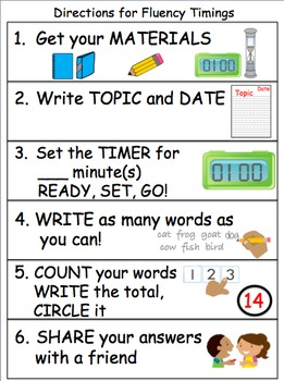 Writing Fluency Timings for Special Education Classrooms
