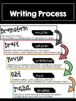 Writer's Workshop - Writing Folder