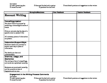 Writing Form Conference Forms