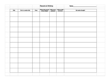 Writing Form Record and Conference Sheet