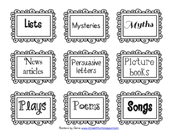 Writing Format Cards