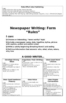 Writing Forms Posters