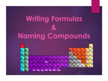 Writing Formulas & Naming Compounds in Chemistry Powerpoint