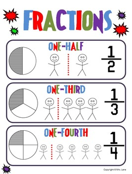 Elementary Fraction Posters (Includes 12 Different Ready-To-Print Posters)