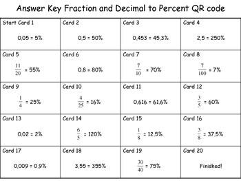 Writing Fractions and Decimals as Percents QR Code Scavenger Hunt