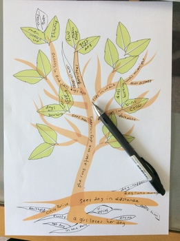 Writing Frame The Story Tree
