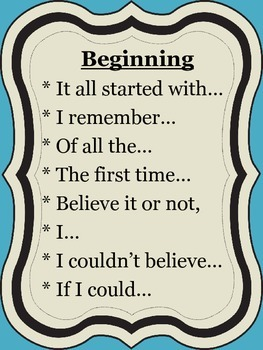 Writing Frames: Beginning, Transition and Closing Sentence Starter Posters