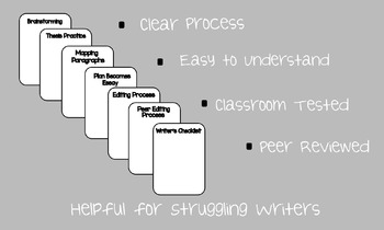 Writing Framework Five Paragraph Essay Pack Common Core