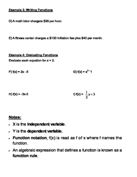 Writing Functions Graphic Organizer