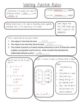 Writing Functions Guided Notes
