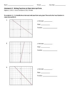 Writing Functions in SlopeIntercept Form Homework