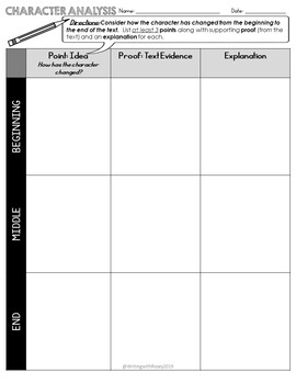 Writing GPS: Thinking Maps, Graphic Organizers, and Outlines for Pre-Writing