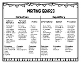 Writing Genres Chart