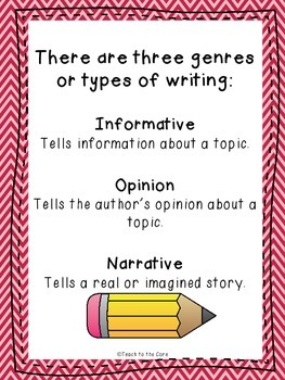 Writing Genre Anchor Charts with Graphic Organizers Grades 2-4