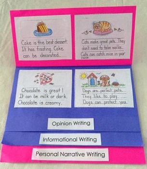 Writing Genre Handbook for Kindergarten