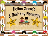 Fiction Story Genres - Key Elements and Picture Prompts