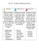 Writing Genres and Graphic Organizers for Common Core Writ