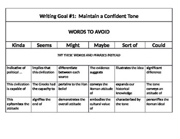 Writing Goal #1: Maintaining a Confident Tone