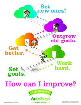 Writing Goals Classroom Poster