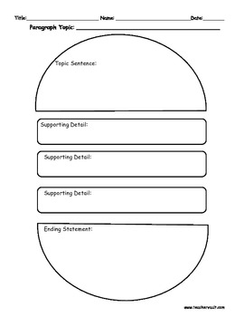 Writing Graphic Organizer Differentiation Pack 1 - 7 Paragraphs