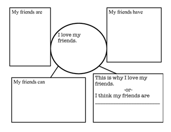 Writing a Paragraph about friends