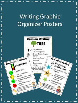 Writing Graphic Organizer Posters