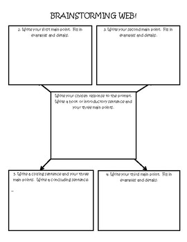 Writing Graphic Organizer for Five Paragraph Essay