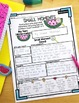 Writing Graphic Organizers Bundle: Prewriting and Writing Strategies